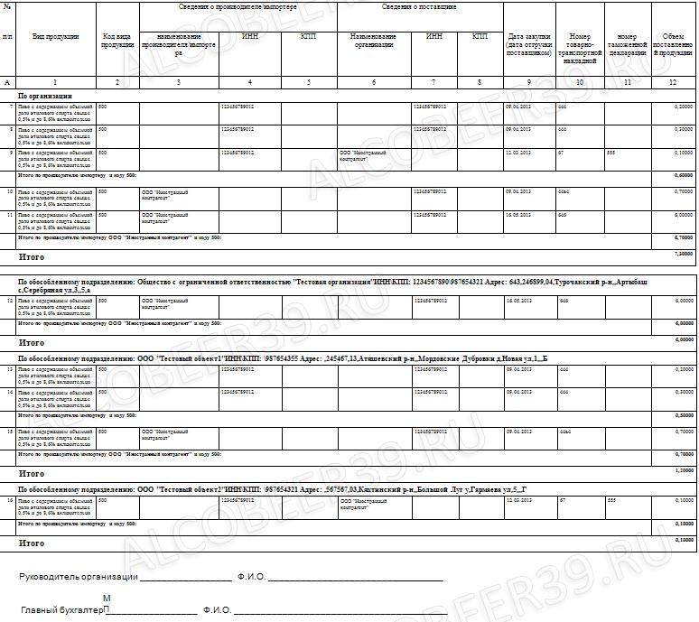 Декларация по пиву для ип форма 12 образец заполнения